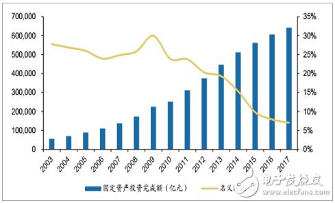 中国低压电器行业发展现状和趋势分析